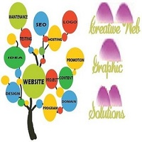 Lisster Creative Web Graphic Solutions in Chennai TN